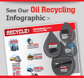 oil recycling infographic